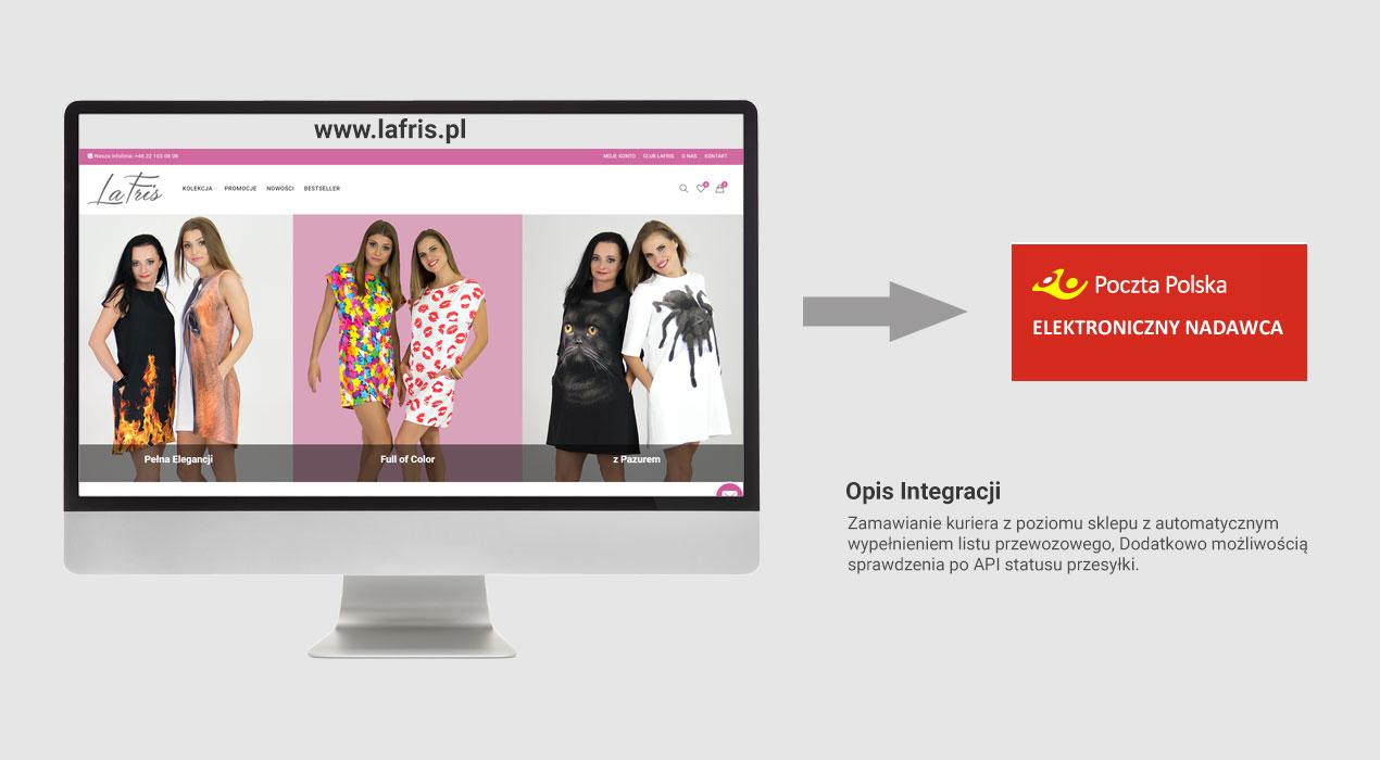 integracja sklepu